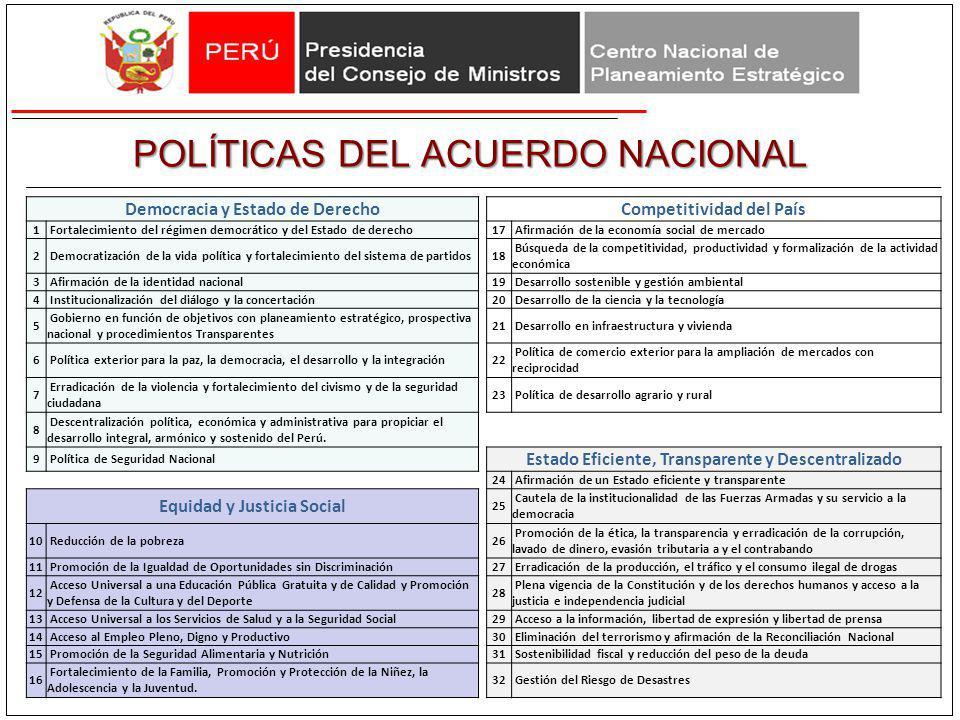 POLÍTICAS DEL ACUERDO NACIONAL Democracia y Estado de Derecho Competitividad del País 1 Fortalecimiento del régimen democrático y del Estado de derech
