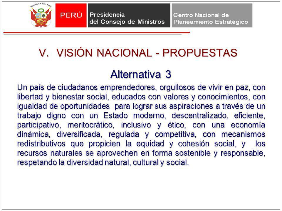 V.VISIÓN NACIONAL - PROPUESTAS Alternativa 3 Un país de ciudadanos emprendedores, orgullosos de vivir en paz, con libertad y bienestar social, educado