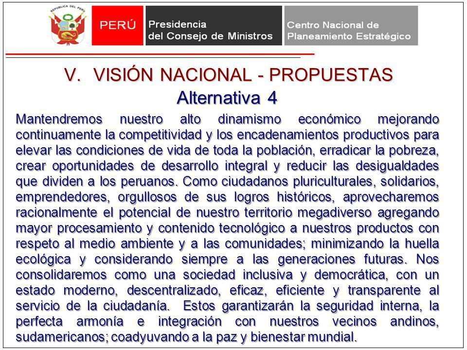 V.VISIÓN NACIONAL - PROPUESTAS Alternativa 4 Mantendremos nuestro alto dinamismo económico mejorando continuamente la competitividad y los encadenamie