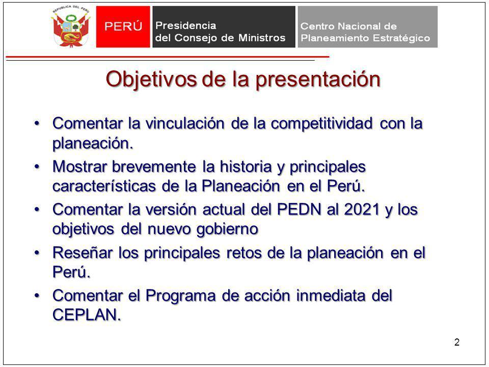 Objetivos de la presentación Comentar la vinculación de la competitividad con la planeación.Comentar la vinculación de la competitividad con la planea