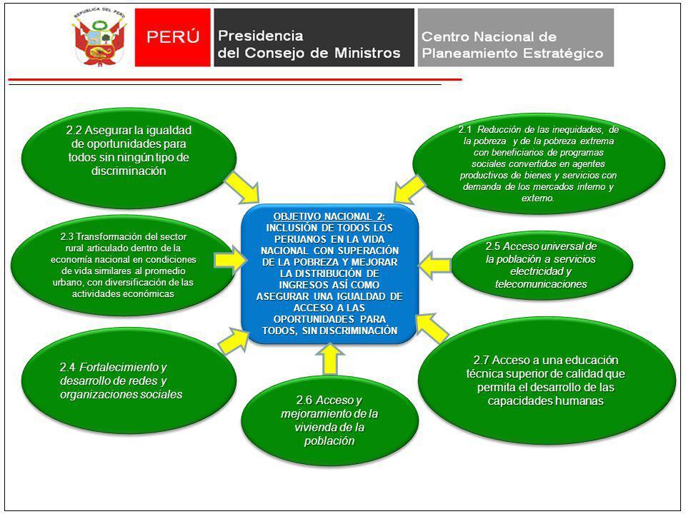 OBJETIVO NACIONAL 2: INCLUSIÓN DE TODOS LOS PERUANOS EN LA VIDA NACIONAL CON SUPERACIÓN DE LA POBREZA Y MEJORAR LA DISTRIBUCIÓN DE INGRESOS ASÍ COMO A