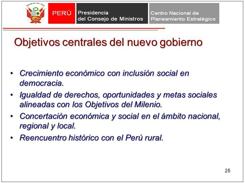 Objetivos centrales del nuevo gobierno Crecimiento económico con inclusión social en democracia.Crecimiento económico con inclusión social en democrac