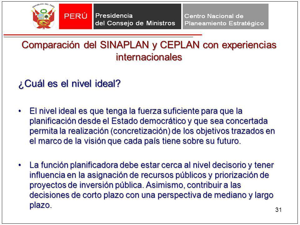 Comparación del SINAPLAN y CEPLAN con experiencias internacionales ¿Cuál es el nivel ideal? El nivel ideal es que tenga la fuerza suficiente para que
