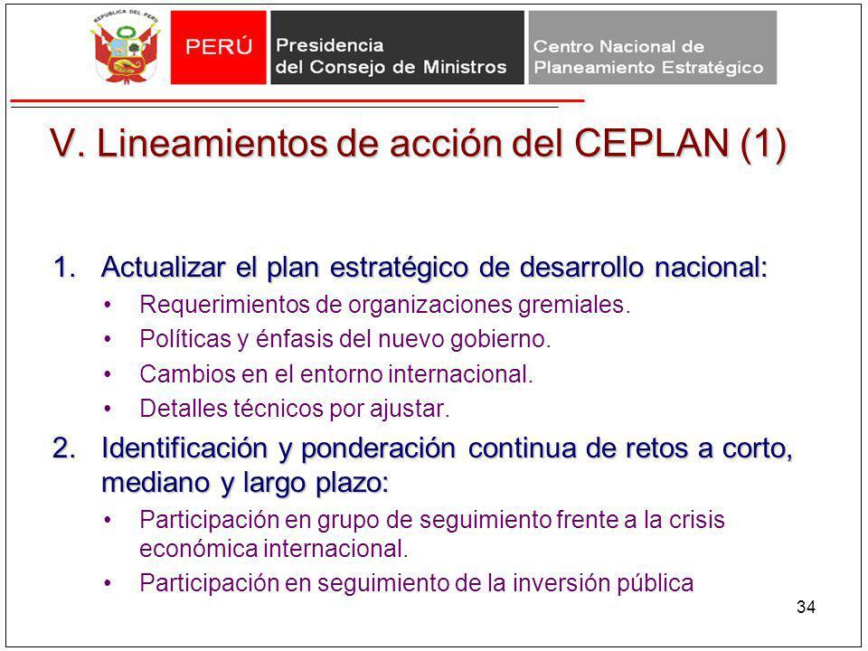 V. Lineamientos de acción del CEPLAN (1) 1.Actualizar el plan estratégico de desarrollo nacional: Requerimientos de organizaciones gremiales. Política