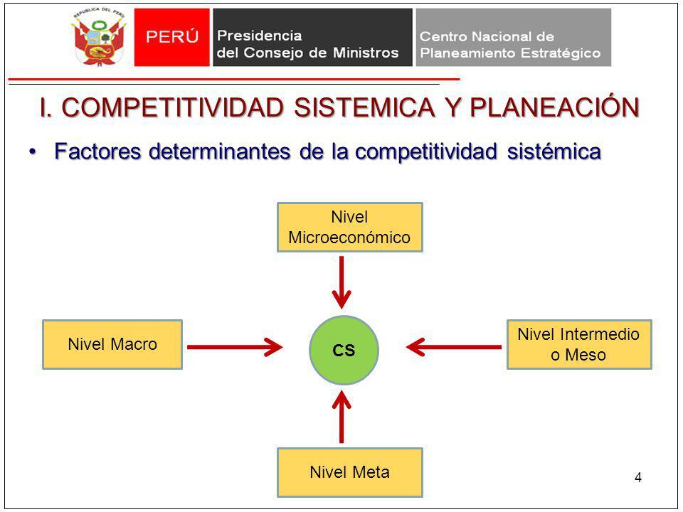 I. COMPETITIVIDAD SISTEMICA Y PLANEACIÓN Factores determinantes de la competitividad sistémicaFactores determinantes de la competitividad sistémica 4