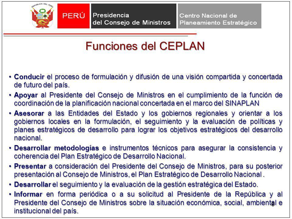 Funciones del CEPLAN Conducir el proceso de formulación y difusión de una visión compartida y concertada de futuro del país.Conducir el proceso de for