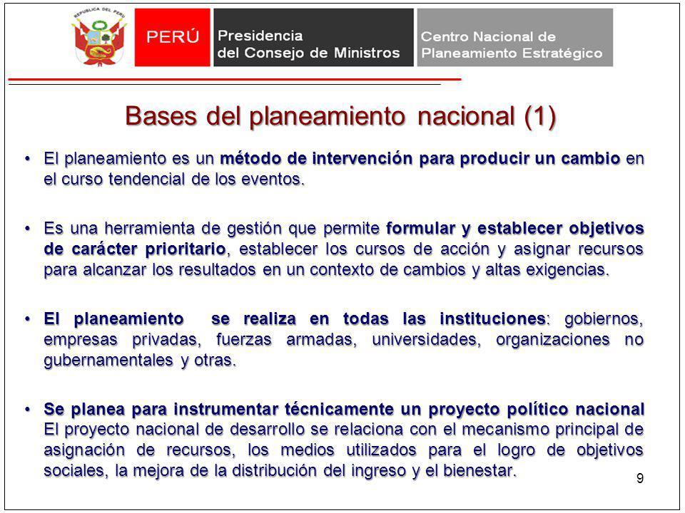 Bases del planeamiento nacional (1) El planeamiento es un método de intervención para producir un cambio en el curso tendencial de los eventos.El plan