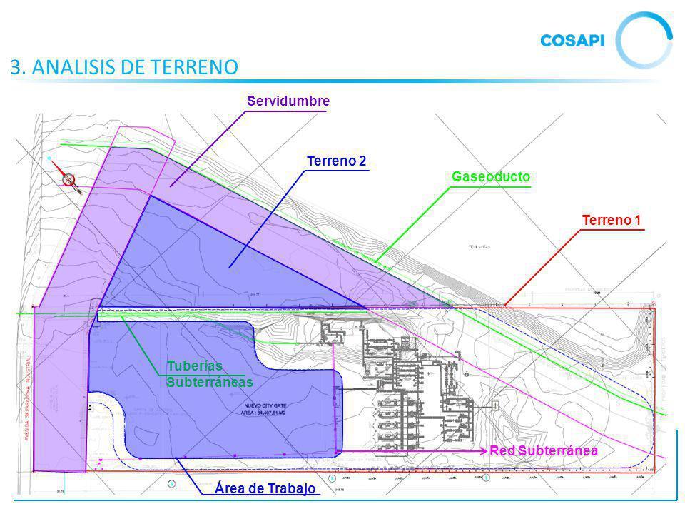 3. ANALISIS DE TERRENO Servidumbre Terreno 2 Gaseoducto Área de Trabajo Red Subterránea Tuberías Subterráneas Terreno 1