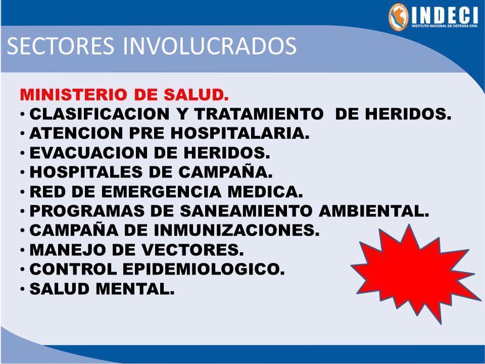 PRESIDENTE DEL CONSEJO DE MINISTROS a.