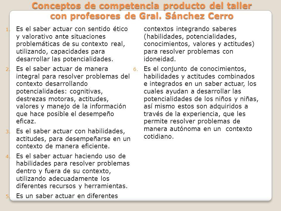 Conceptos de competencia producto del taller con profesores de Gral. Sánchez Cerro 1. Es el saber actuar con sentido ético y valorativo ante situacion
