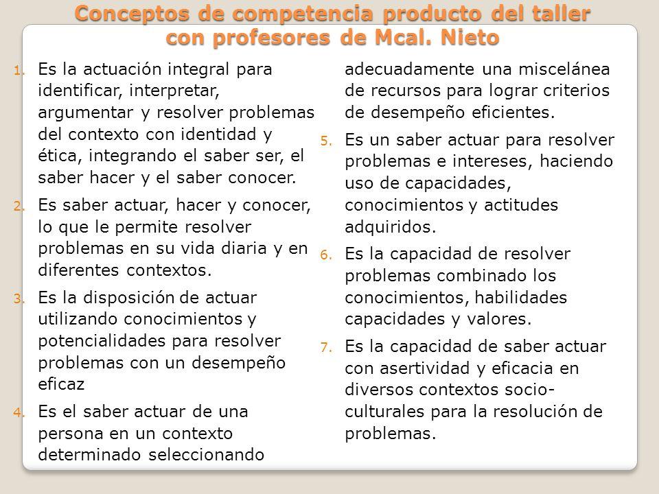 Conceptos de competencia producto del taller con profesores de Mcal. Nieto 1. Es la actuación integral para identificar, interpretar, argumentar y res