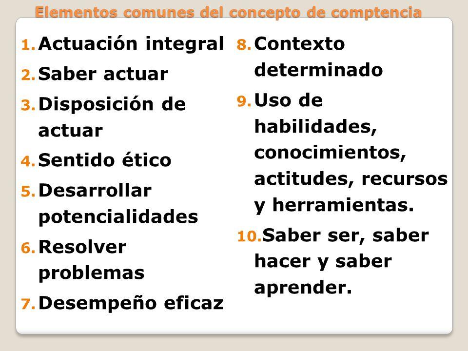 Elementos comunes del concepto de comptencia 1. Actuación integral 2. Saber actuar 3. Disposición de actuar 4. Sentido ético 5. Desarrollar potenciali