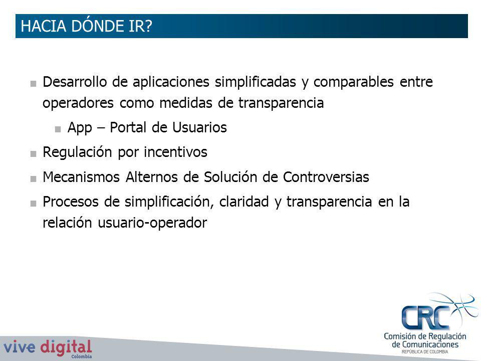 Desarrollo de aplicaciones simplificadas y comparables entre operadores como medidas de transparencia App – Portal de Usuarios Regulación por incentiv