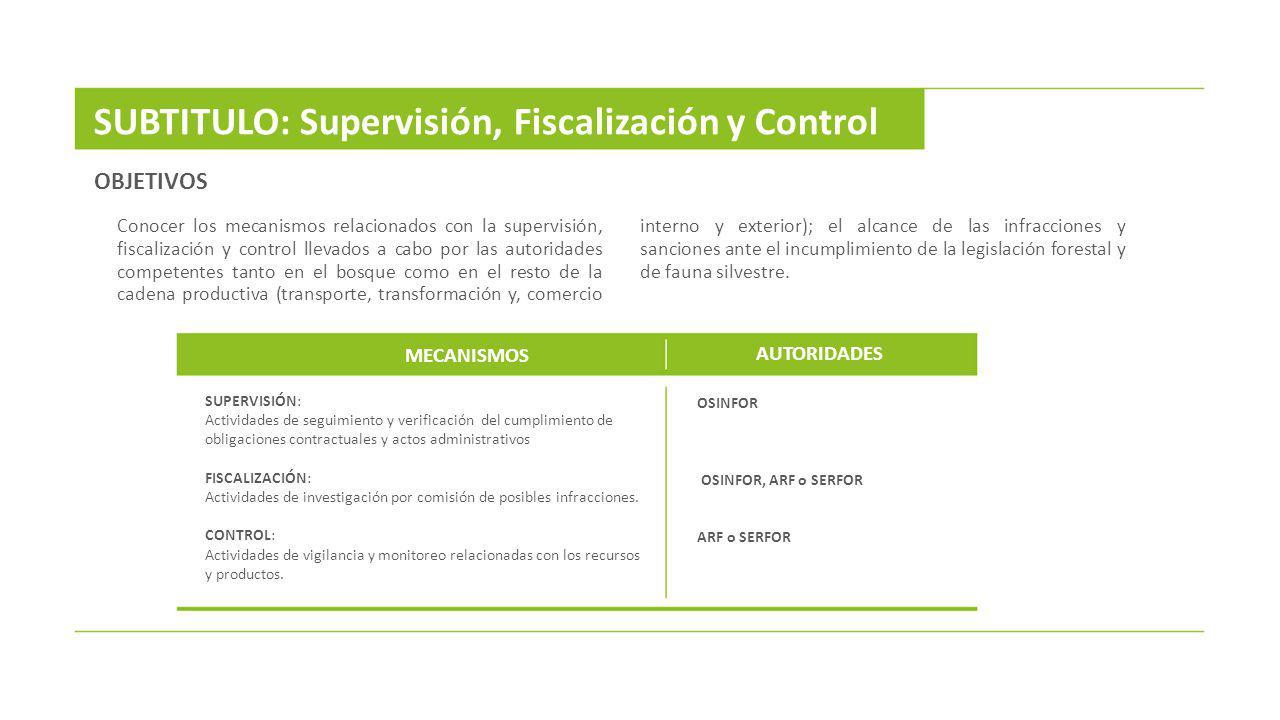 Actos administrativos derivados de la comisión de una infracción (Art.