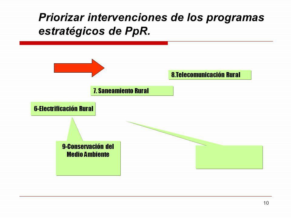 10 9-Conservación del Medio Ambiente Priorizar intervenciones de los programas estratégicos de PpR. 6-Electrificación Rural 7. Saneamiento Rural 8.Tel