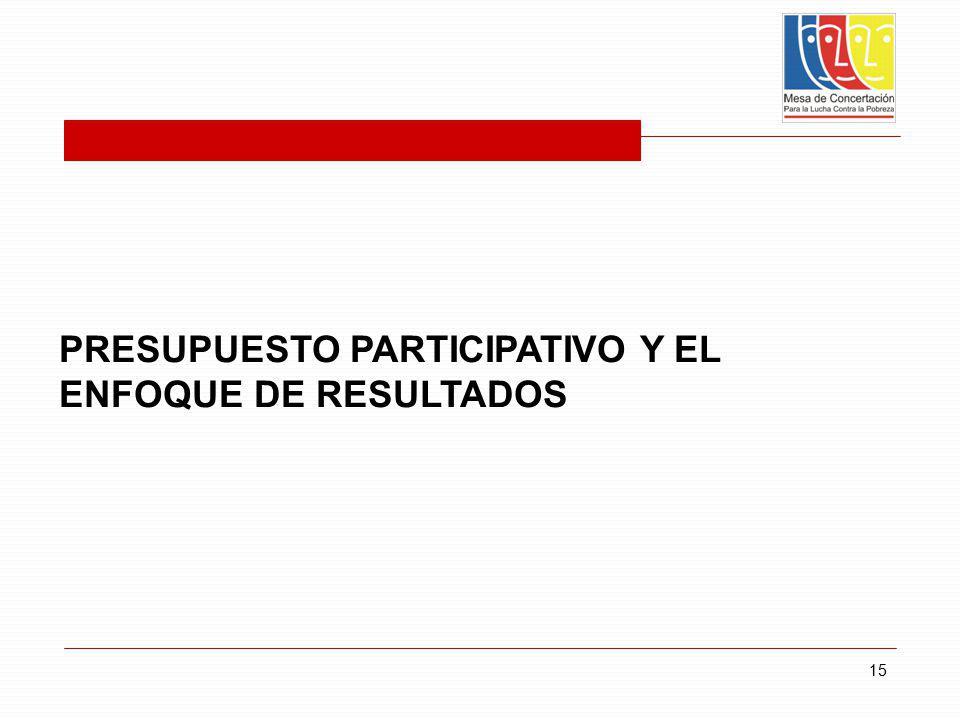 15 PRESUPUESTO PARTICIPATIVO Y EL ENFOQUE DE RESULTADOS
