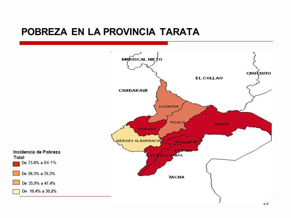 29 POBREZA EN LA PROVINCIA TARATA Incidencia de Pobreza Total De 73.8% a 84.1% De 58.3% a 70.3% De 35.9% a 47.4% De 10.4% a 30.2%