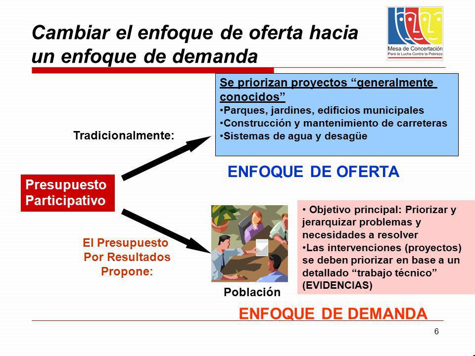 6 Cambiar el enfoque de oferta hacia un enfoque de demanda 6 Presupuesto Participativo Población ENFOQUE DE DEMANDA Objetivo principal: Priorizar y je