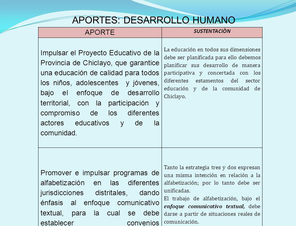 APORTES: DESARROLLO HUMANO Y SOCIAL APORTE SUSTENTACIÒN Impulsar el Proyecto Educativo de la Provincia de Chiclayo, que garantice una educación de calidad para todos los niños, adolescentes y jóvenes, bajo el enfoque de desarrollo territorial, con la participación y compromiso de los diferentes actores educativos y de la comunidad.