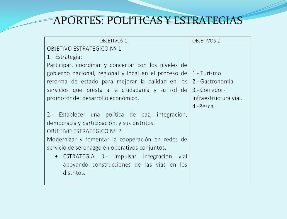 APORTES: POLITICAS Y ESTRATEGIAS