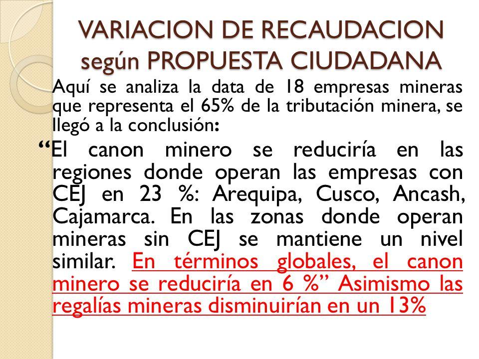 Aquí se analiza la data de 18 empresas mineras que representa el 65% de la tributación minera, se llegó a la conclusión: El canon minero se reduciría en las regiones donde operan las empresas con CEJ en 23 %: Arequipa, Cusco, Ancash, Cajamarca.