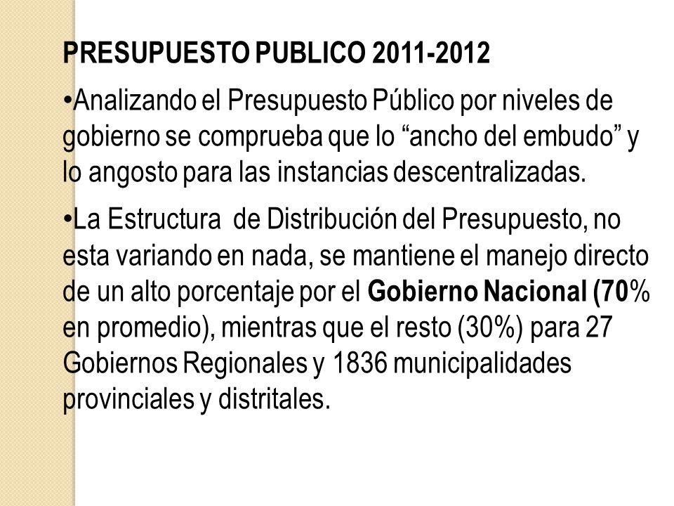 PRESUPUESTO PUBLICO 2011-2012 Analizando el Presupuesto Público por niveles de gobierno se comprueba que lo ancho del embudo y lo angosto para las instancias descentralizadas.