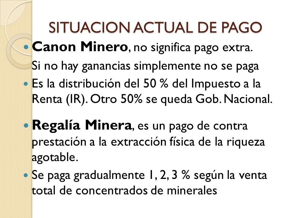 SITUACION ACTUAL DE PAGO Canon Minero, no significa pago extra.