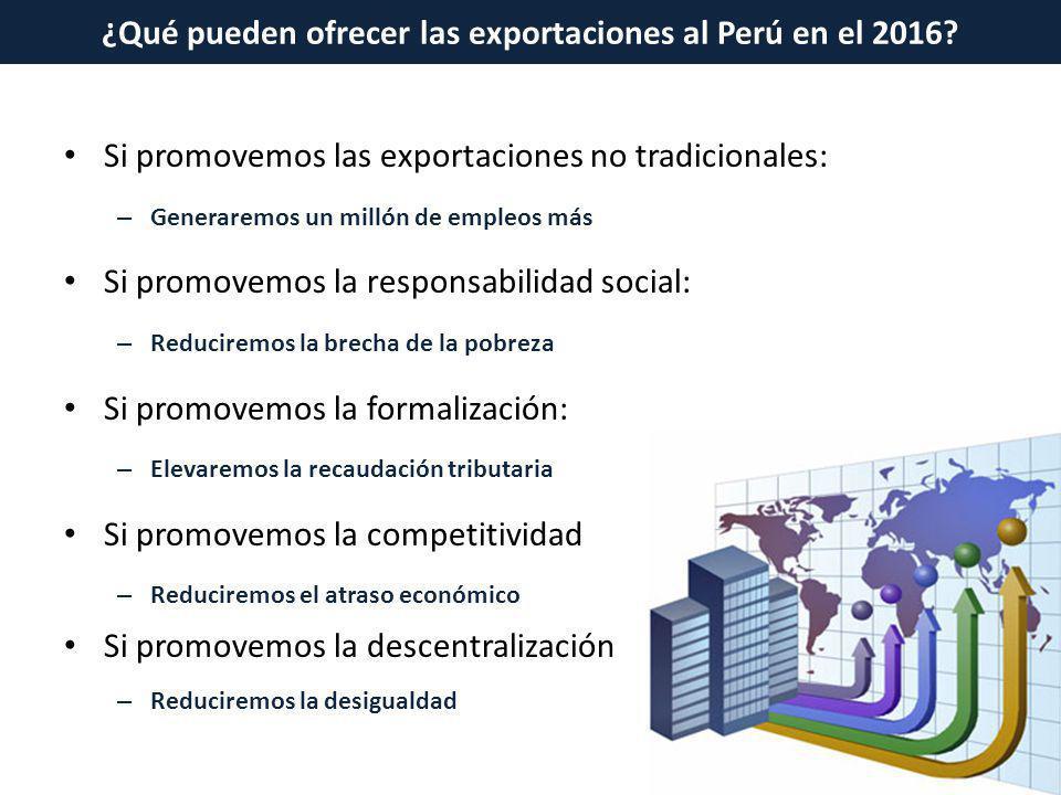 Si promovemos las exportaciones no tradicionales: – Generaremos un millón de empleos más Si promovemos la responsabilidad social: – Reduciremos la bre