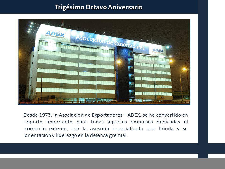 Desde 1973, la Asociación de Exportadores – ADEX, se ha convertido en soporte importante para todas aquellas empresas dedicadas al comercio exterior,
