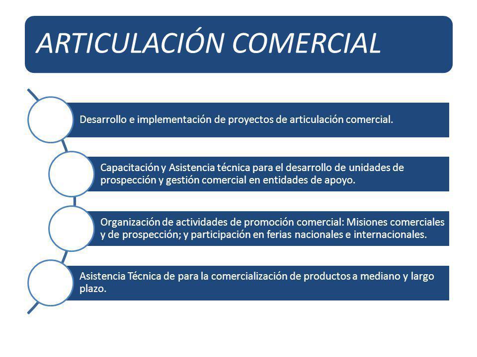 ARTICULACIÓN COMERCIAL Desarrollo e implementación de proyectos de articulación comercial. Capacitación y Asistencia técnica para el desarrollo de uni