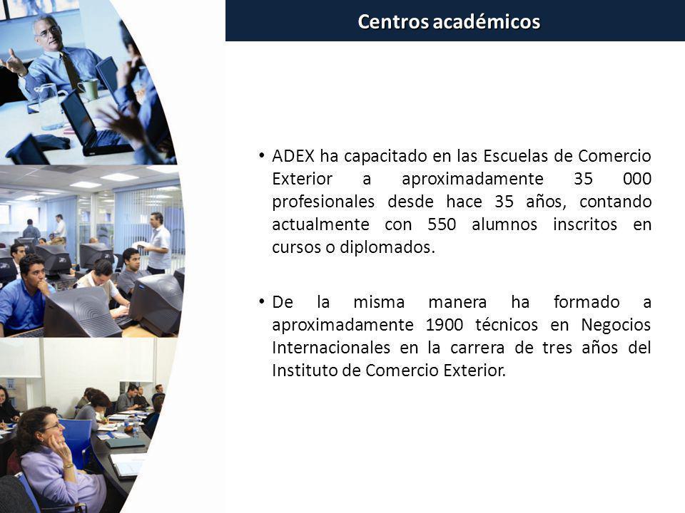 Centros académicos ADEX ha capacitado en las Escuelas de Comercio Exterior a aproximadamente 35 000 profesionales desde hace 35 años, contando actualm