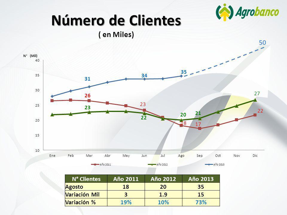 Taller Huancayo (Sicaya) Taller Huancayo (Sicaya) (21 y 22 de marzo, 60 certificados)