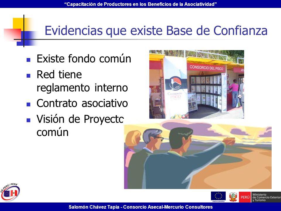 Capacitación de Productores en los Beneficios de la Asociatividad Salomón Chávez Tapia - Consorcio Asecal-Mercurio Consultores Evidencias que existe B
