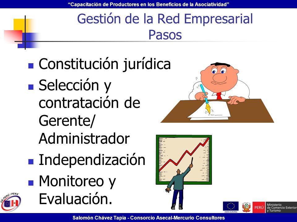 Capacitación de Productores en los Beneficios de la Asociatividad Salomón Chávez Tapia - Consorcio Asecal-Mercurio Consultores Gestión de la Red Empre