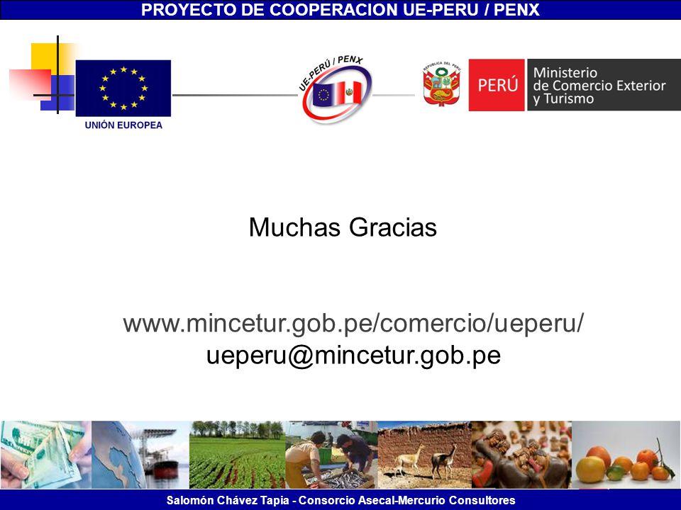 Capacitación de Productores en los Beneficios de la Asociatividad Salomón Chávez Tapia - Consorcio Asecal-Mercurio Consultores PROYECTO DE COOPERACION