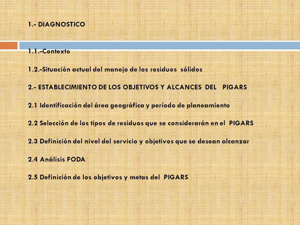 1.- DIAGNOSTICO 1.1.-Contexto 1.2.-Situación actual del manejo de los residuos sólidos 2.- ESTABLECIMIENTO DE LOS OBJETIVOS Y ALCANCES DEL PIGARS 2.1