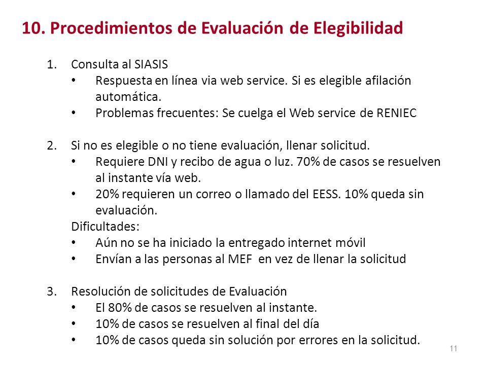 11 10. Procedimientos de Evaluación de Elegibilidad 1.Consulta al SIASIS Respuesta en línea via web service. Si es elegible afilación automática. Prob