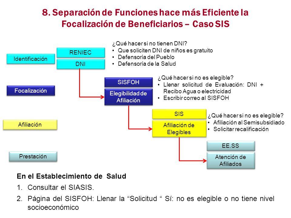 8. Separación de Funciones hace más Eficiente la Focalización de Beneficiarios – Caso SIS Identificación Focalización Afiliación Prestación RENIEC SIS
