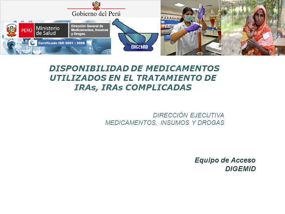 Porcentaje de Disponibilidad de hospitales que reportan consumos de medicamentos para tratamiento de neumonía en los Hospitales de la DISA V Lima Este DESCRIPCIÓ Total general% Disponibilidad N° de hospitales % de hospitales que reportan consumos de medicamentos para tratamiento de neumonía AMIKACINA SULFATO 100 mg INY 2 mL580 6 83 AMIKACINA SULFATO 500 mg INY 2 mL58083 CEFALEXINA 250 mg/5 mL 60 mL SUS310050 CEFALEXINA 500 mg TAB667100 CLORANFENICOL (COMO SUCCINATO SODICO) 1 g INY58083 CLORANFENICOL PALMITATO 250 mg/5 mL SUS 60 mL510083 GENTAMICINA SULFATO 80 mg/mL INY 2 mL410067 GENTAMICINA SULFATO 40 mg/mL INY 2 mL683100 AMPICILINA SODICA 1 g INY CON DILUYENTE310050 CEFAZOLINA SODICA CON DILUYENTE 1 g INY310050 CEFTRIAXONA SODICA CON DILUYENTE 1 g INY33350 BENCILPENICILINA PROCAINICA 1000000 UI INY CON DILUYENTE210033 BENCILPENICILINA SODICA 1000000 UI INY CON DILUYENTE210033 5285 FUENTE: base de datos del SISMED reportados en el ICI de los hospitales de la DISA Lima Este correspondiente a Abril 2013.