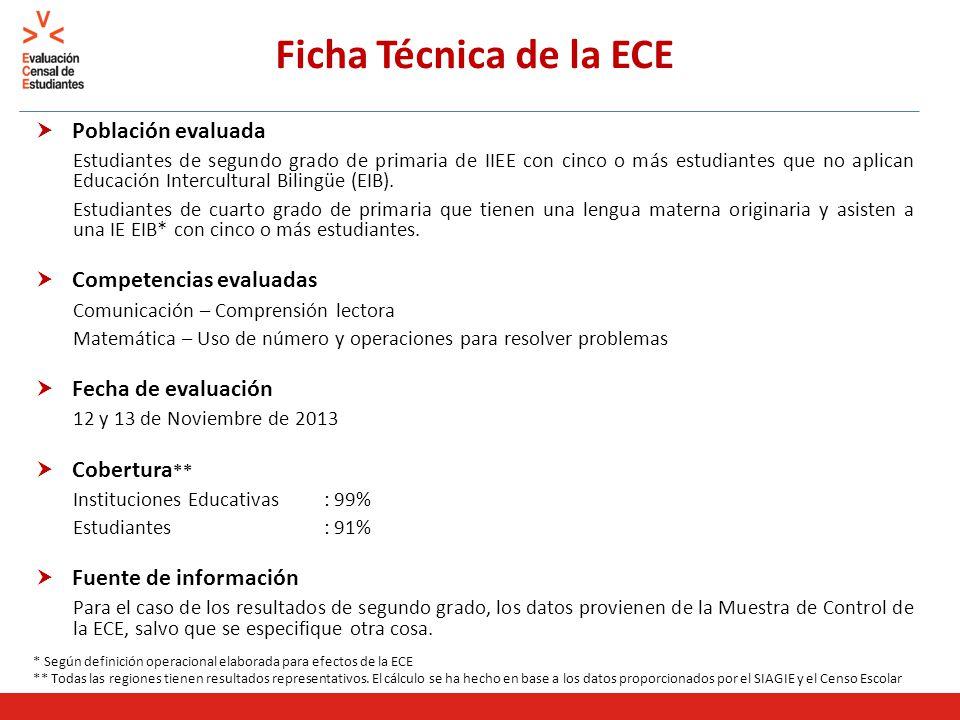 Población evaluada en la ECE 2013 Evaluación Censal de Estudiantes (ECE) Estudiantes de Segundo grado de primaria que reciben educación en lengua castellana.