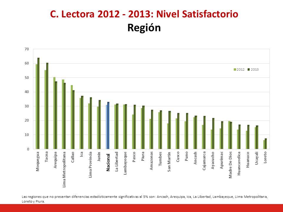 C. Lectora 2012 - 2013: Nivel Satisfactorio Región Las regiones que no presentan diferencias estadísticamente significativas al 5% son: Ancash, Arequi