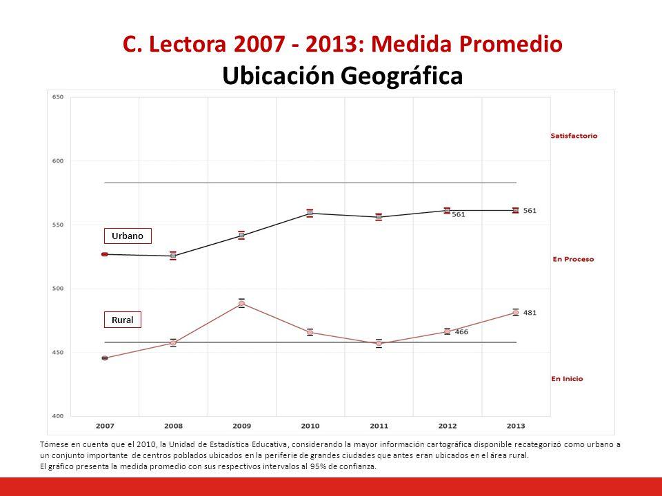 C. Lectora 2007 - 2013: Medida Promedio Ubicación Geográfica Urbano Rural Tómese en cuenta que el 2010, la Unidad de Estadística Educativa, consideran