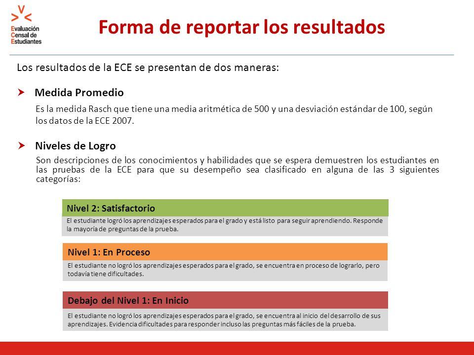 Forma de reportar los resultados Los resultados de la ECE se presentan de dos maneras: Medida Promedio Es la medida Rasch que tiene una media aritmética de 500 y una desviación estándar de 100, según los datos de la ECE 2007.