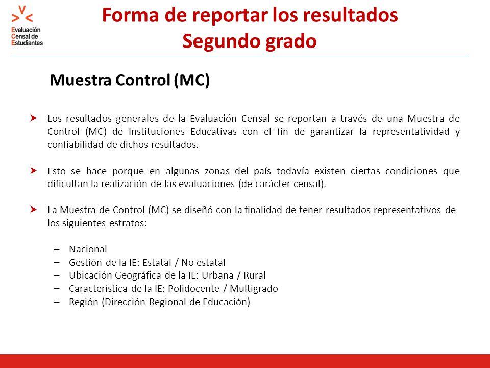 Forma de reportar los resultados Segundo grado Muestra Control (MC) Los resultados generales de la Evaluación Censal se reportan a través de una Muestra de Control (MC) de Instituciones Educativas con el fin de garantizar la representatividad y confiabilidad de dichos resultados.