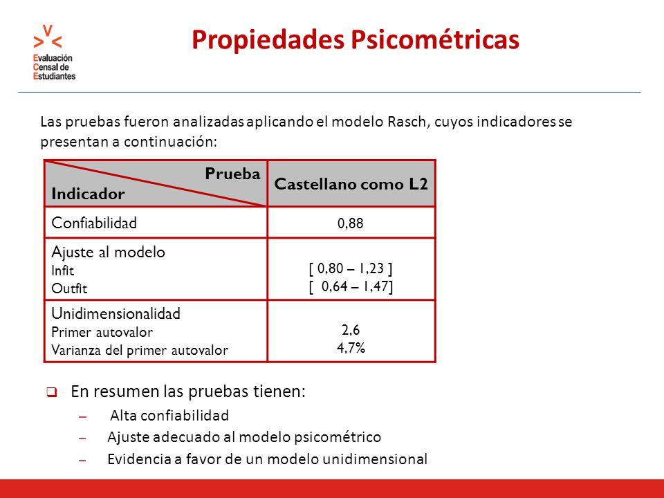 Las pruebas fueron analizadas aplicando el modelo Rasch, cuyos indicadores se presentan a continuación: Propiedades Psicométricas Prueba Indicador Castellano como L2 Confiabilidad 0,88 Ajuste al modelo Infit Outfit [ 0,80 – 1,23 ] [ 0,64 – 1,47] Unidimensionalidad Primer autovalor Varianza del primer autovalor 2,6 4,7% En resumen las pruebas tienen: – Alta confiabilidad – Ajuste adecuado al modelo psicométrico – Evidencia a favor de un modelo unidimensional