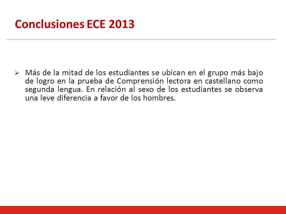 Conclusiones ECE 2013 Más de la mitad de los estudiantes se ubican en el grupo más bajo de logro en la prueba de Comprensión lectora en castellano como segunda lengua.