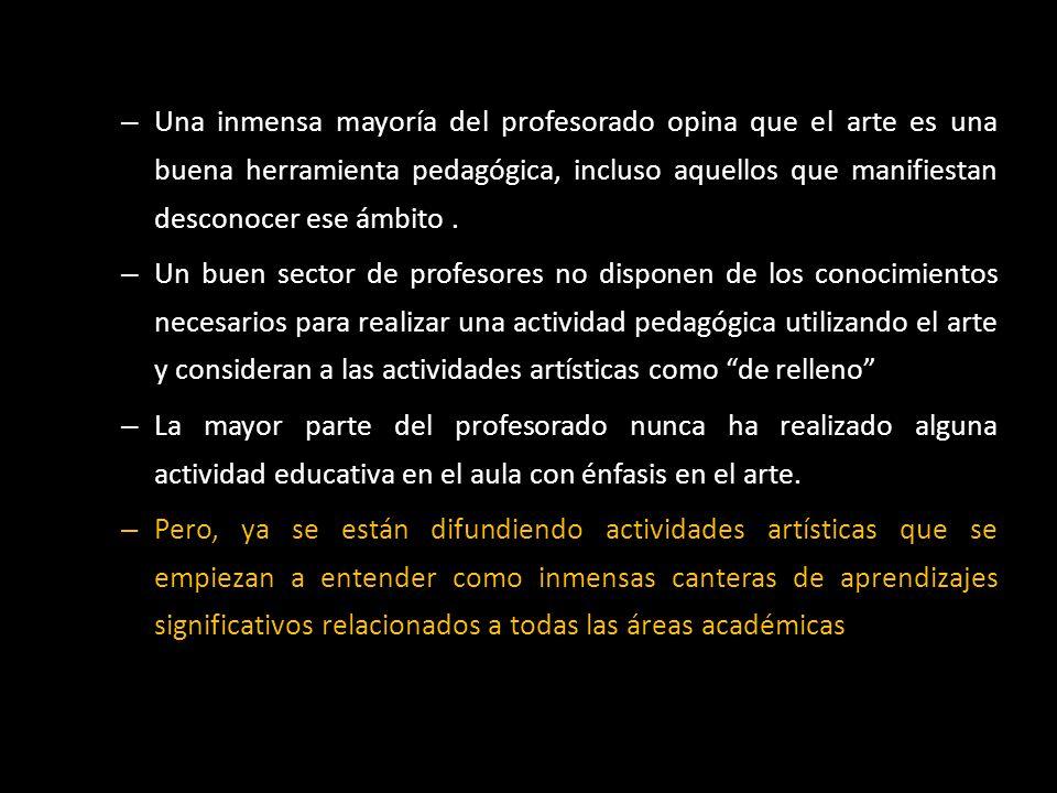 – Una inmensa mayoría del profesorado opina que el arte es una buena herramienta pedagógica, incluso aquellos que manifiestan desconocer ese ámbito. –