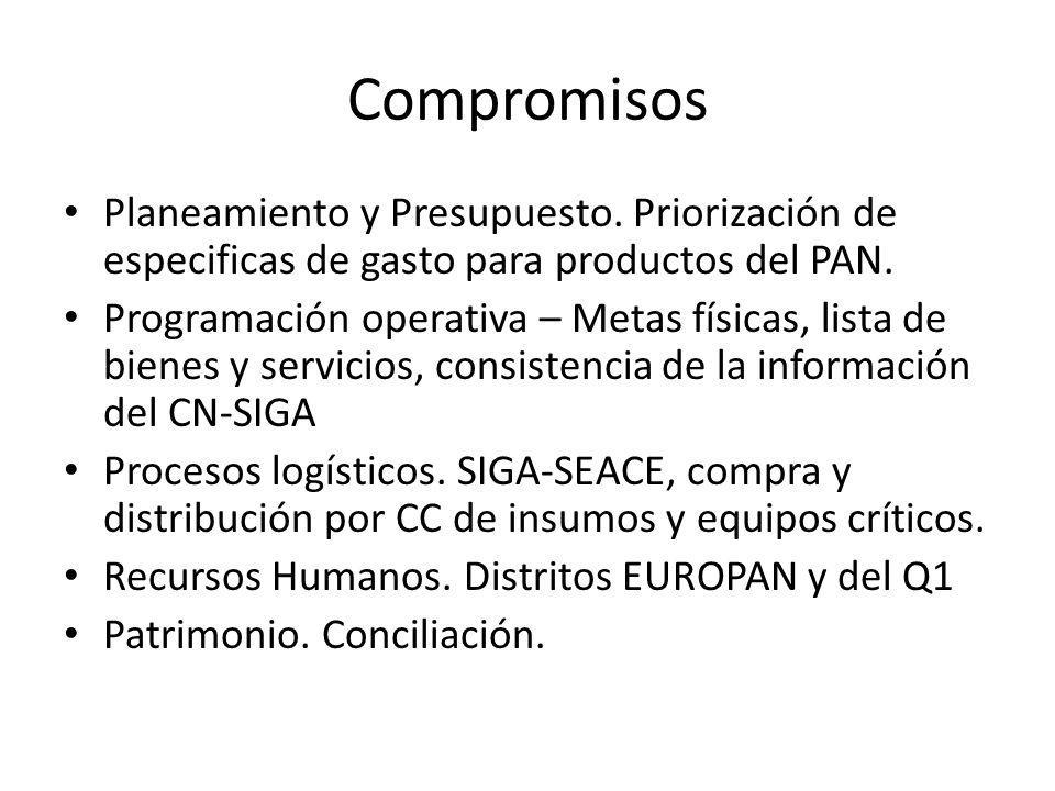 Compromisos Planeamiento y Presupuesto. Priorización de especificas de gasto para productos del PAN. Programación operativa – Metas físicas, lista de