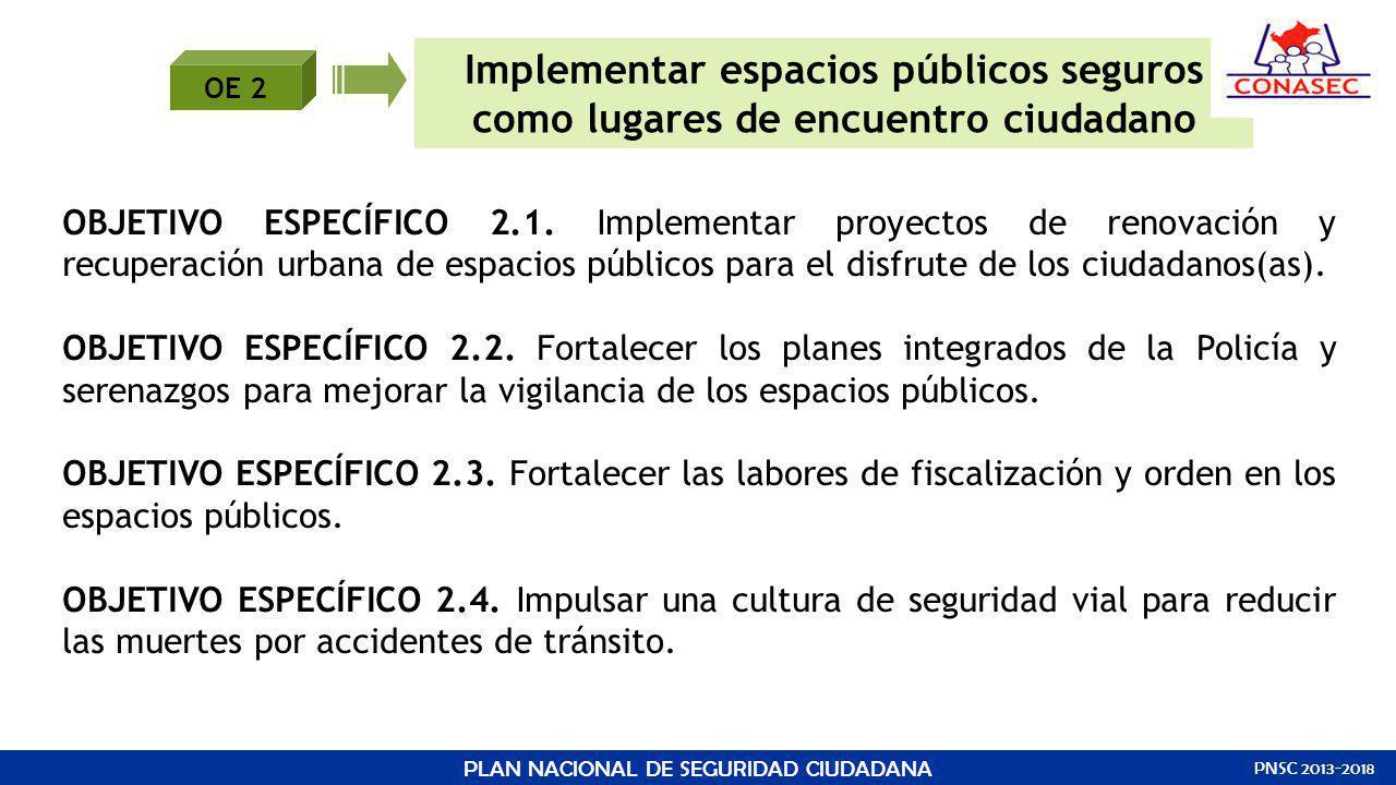 OE 2 Implementar espacios públicos seguros como lugares de encuentro ciudadano OBJETIVO ESPECÍFICO 2.1. Implementar proyectos de renovación y recupera