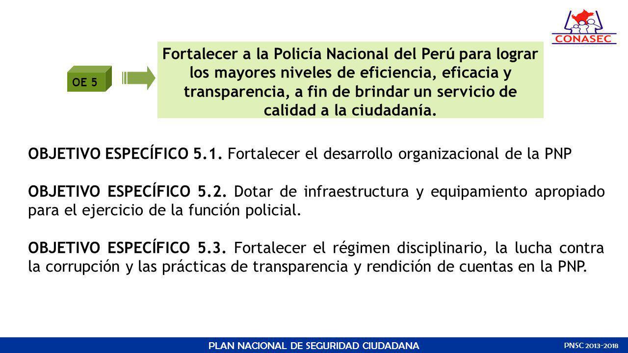 OE 5 Fortalecer a la Policía Nacional del Perú para lograr los mayores niveles de eficiencia, eficacia y transparencia, a fin de brindar un servicio d
